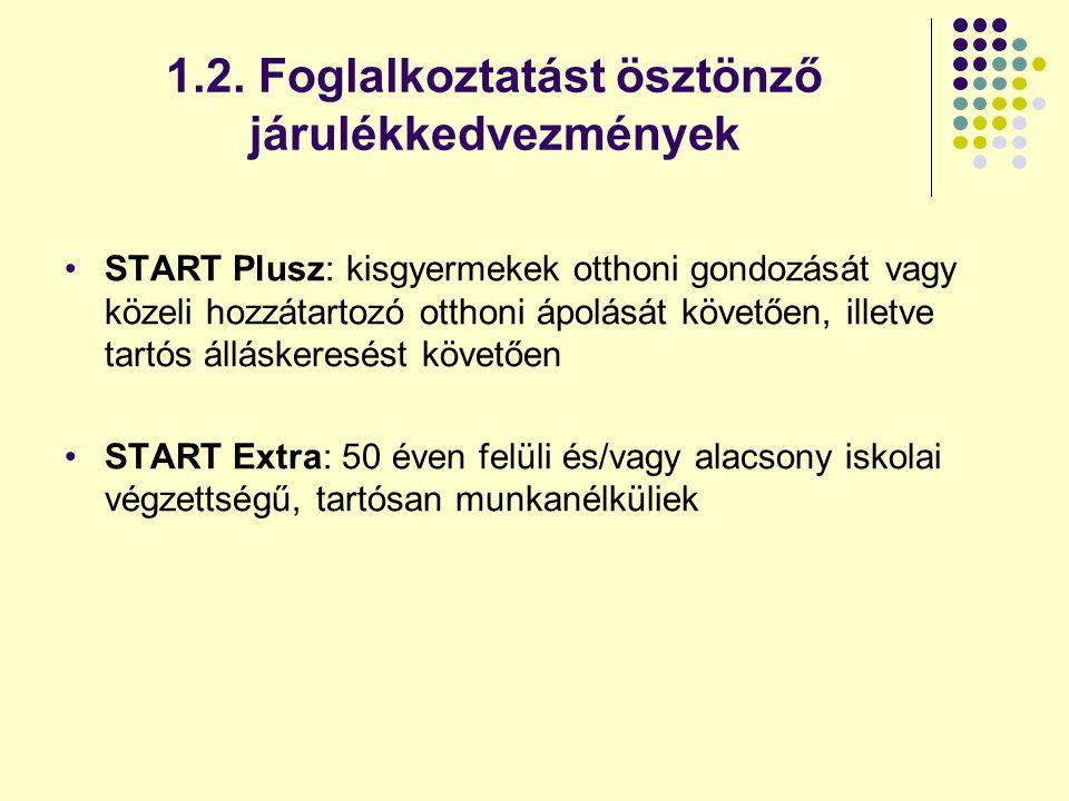 1.2. Foglalkoztatást ösztönző járulékkedvezmények