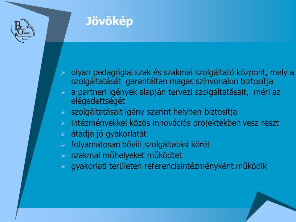Jövőkép olyan pedagógiai szak és szakmai szolgáltató központ, mely a szolgáltatását garantáltan magas színvonalon biztosítja.