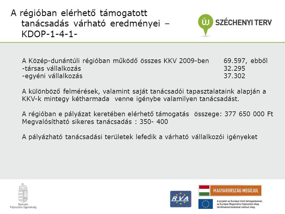 A régióban elérhető támogatott tanácsadás várható eredményei – KDOP-1-4-1-