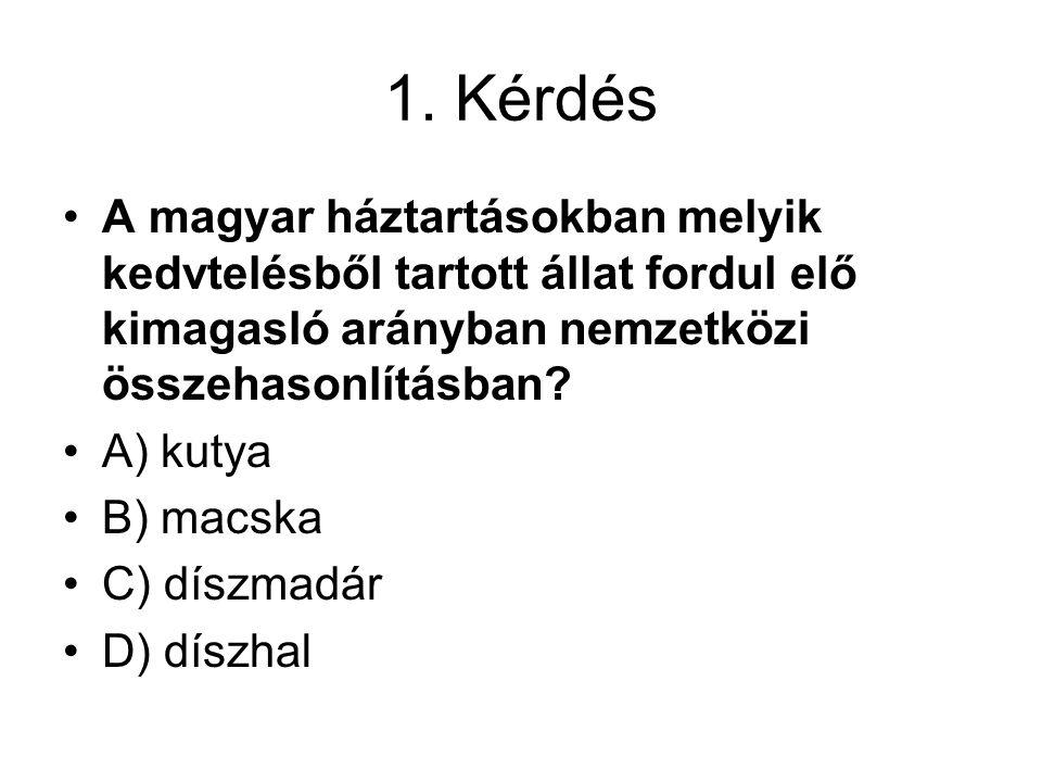 1. Kérdés A magyar háztartásokban melyik kedvtelésből tartott állat fordul elő kimagasló arányban nemzetközi összehasonlításban