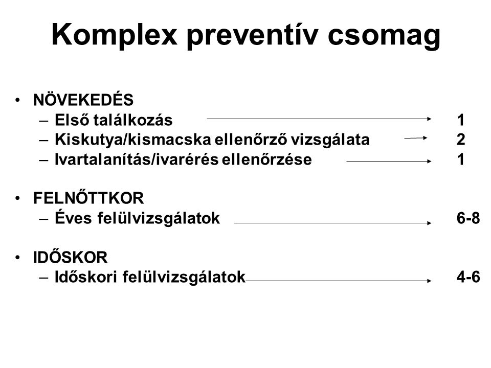 Komplex preventív csomag