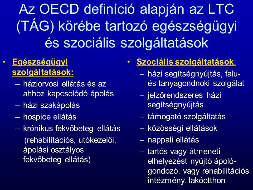 Az OECD definíció alapján az LTC (TÁG) körébe tartozó egészségügyi és szociális szolgáltatások