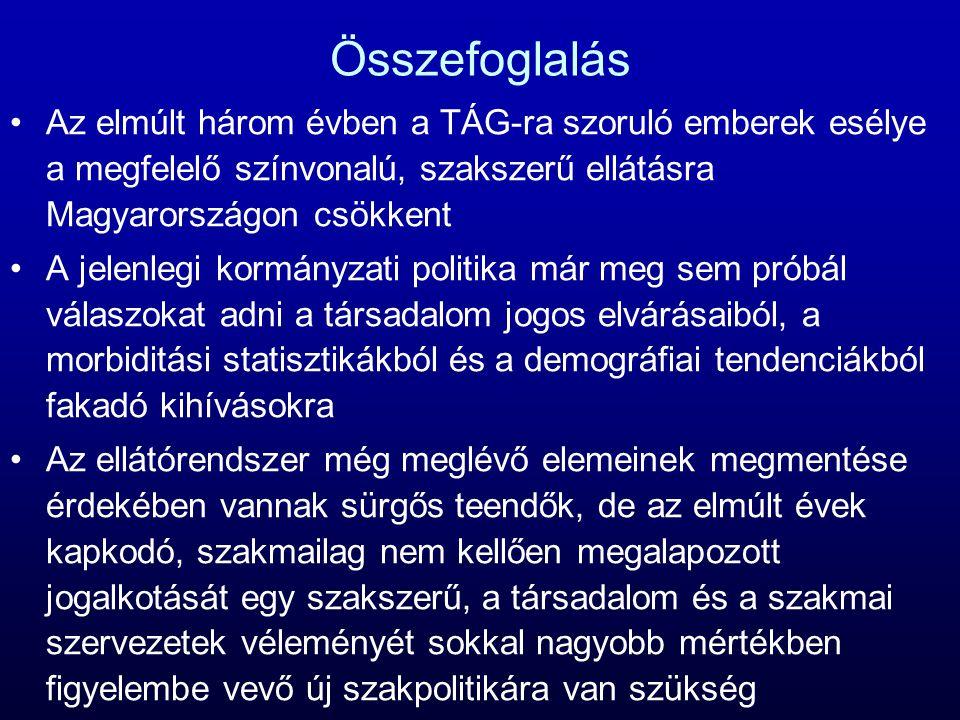 Összefoglalás Az elmúlt három évben a TÁG-ra szoruló emberek esélye a megfelelő színvonalú, szakszerű ellátásra Magyarországon csökkent.