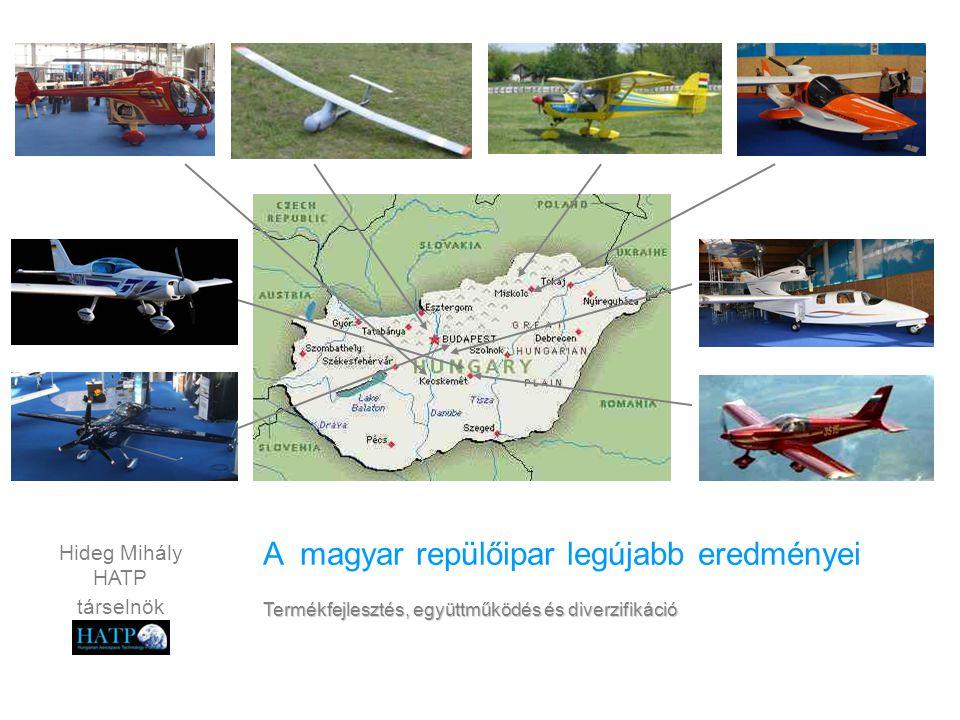 A magyar repülőipar legújabb eredményei