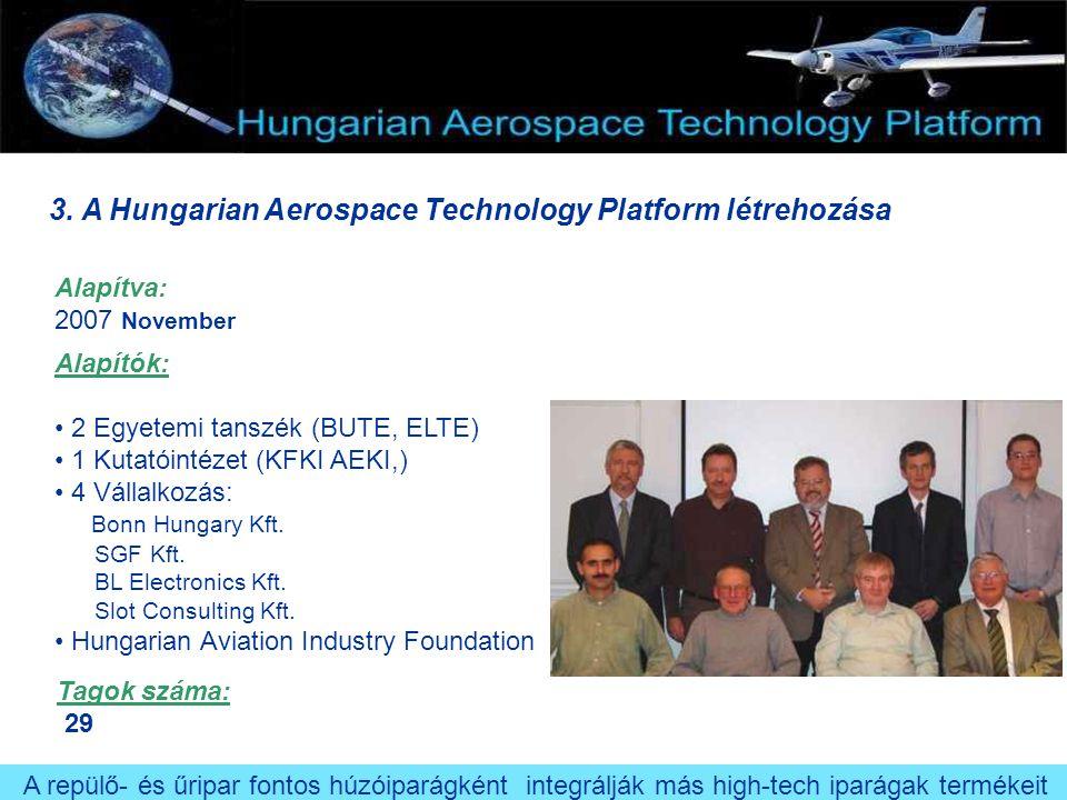 3. A Hungarian Aerospace Technology Platform létrehozása