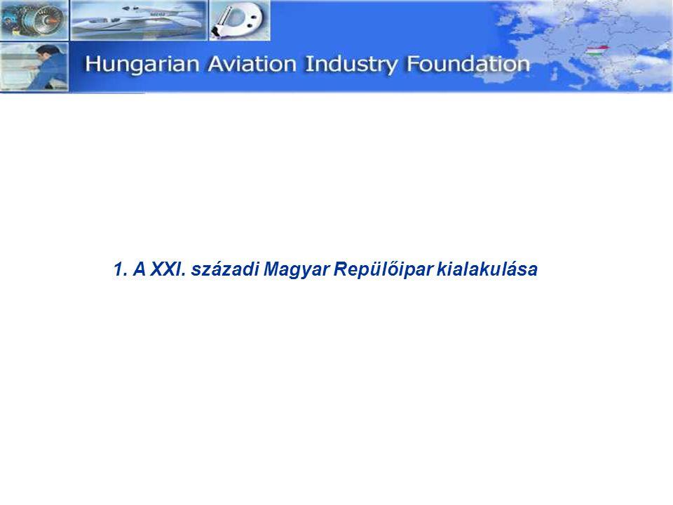1. A XXI. századi Magyar Repülőipar kialakulása