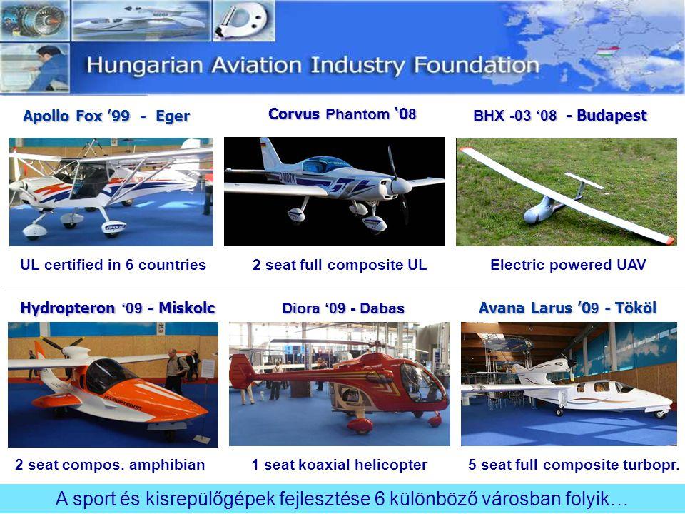 A sport és kisrepülőgépek fejlesztése 6 különböző városban folyik…