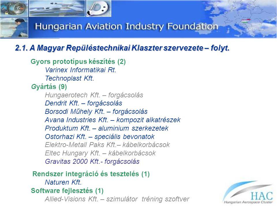 2.1. A Magyar Repüléstechnikai Klaszter szervezete – folyt.
