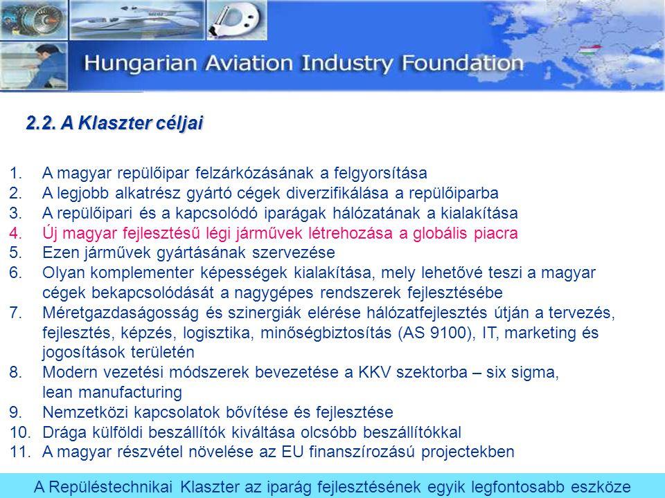 2.2. A Klaszter céljai A magyar repülőipar felzárkózásának a felgyorsítása. A legjobb alkatrész gyártó cégek diverzifikálása a repülőiparba.