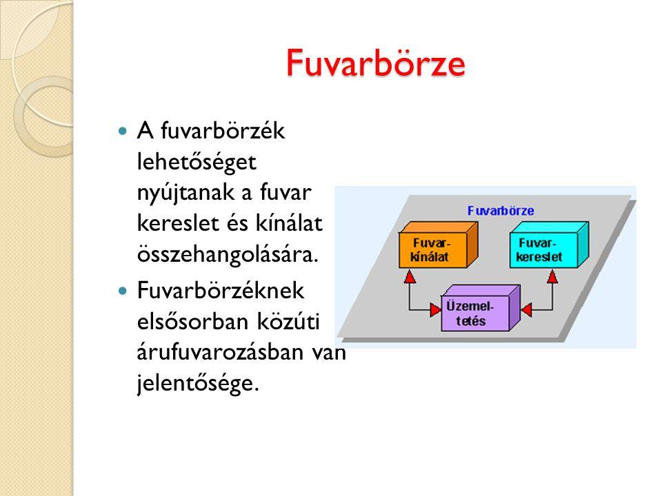 Fuvarbörze A fuvarbörzék lehetőséget nyújtanak a fuvar kereslet és kínálat összehangolására.