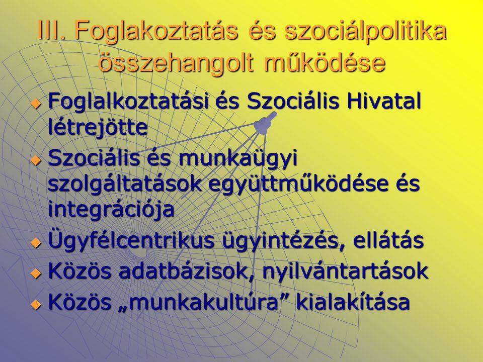 III. Foglakoztatás és szociálpolitika összehangolt működése