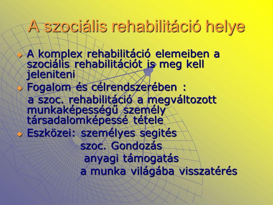 A szociális rehabilitáció helye