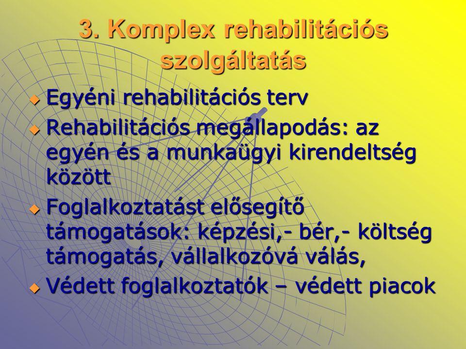 3. Komplex rehabilitációs szolgáltatás