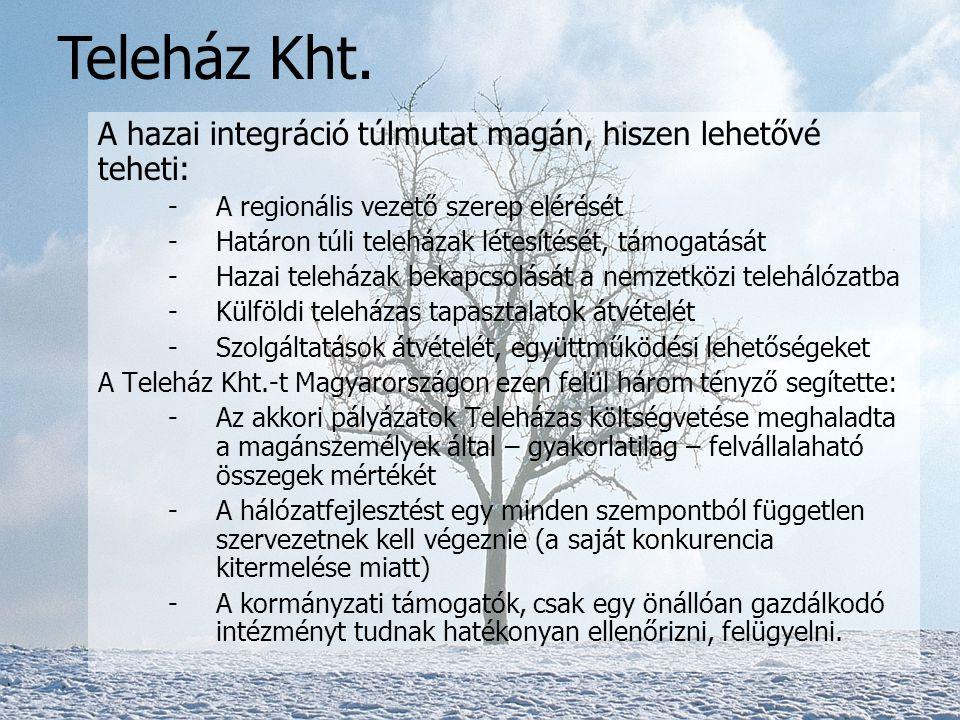Teleház Kht. A hazai integráció túlmutat magán, hiszen lehetővé teheti: A regionális vezető szerep elérését.