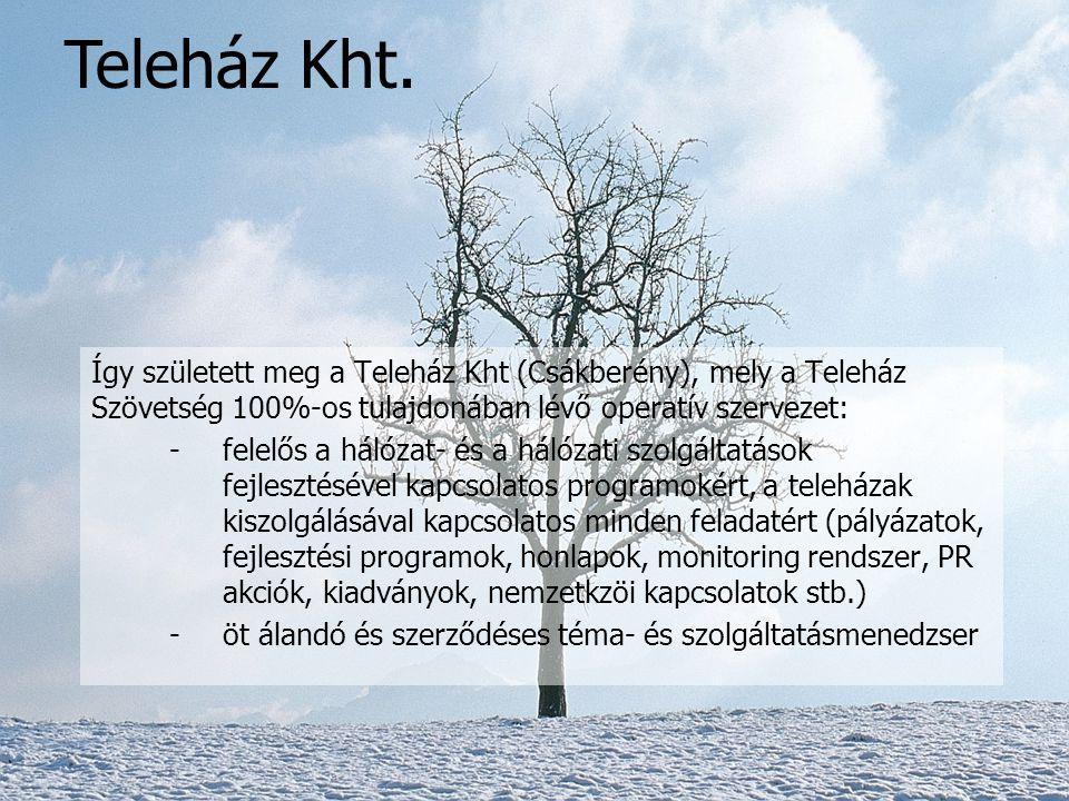 Teleház Kht. Így született meg a Teleház Kht (Csákberény), mely a Teleház Szövetség 100%-os tulajdonában lévő operatív szervezet: