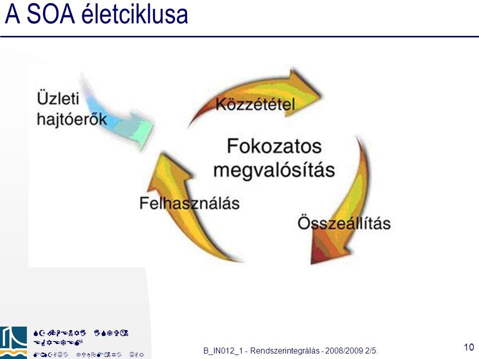 A SOA életciklusa B_IN012_1 - Rendszerintegrálás - 2008/2009 2/5.