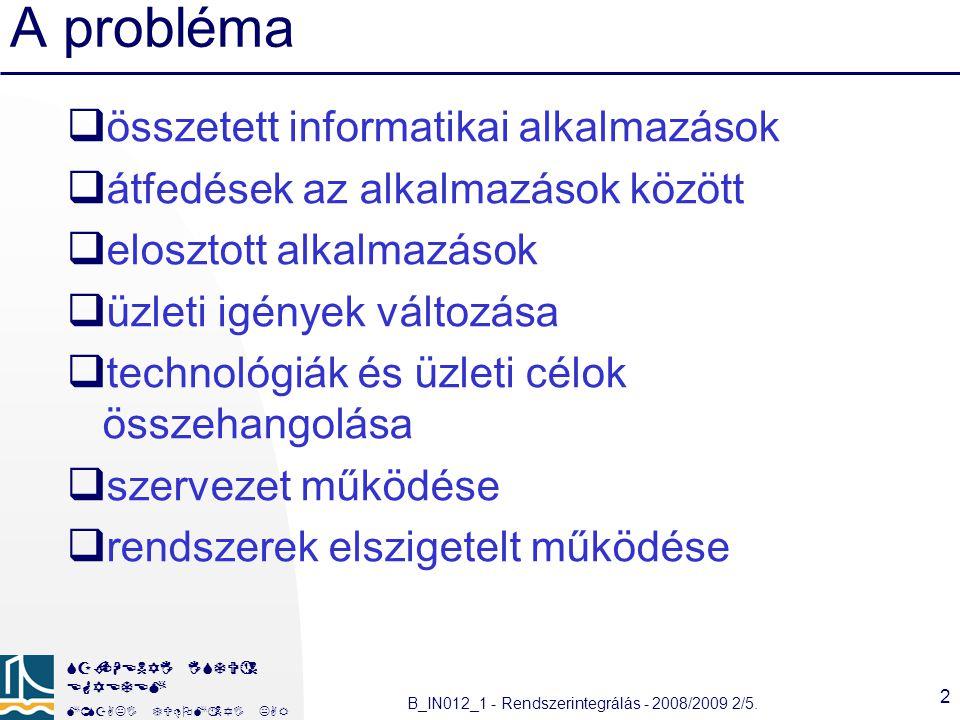 A probléma összetett informatikai alkalmazások