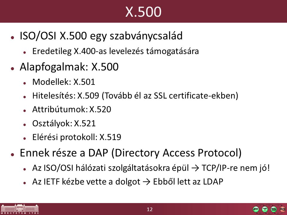 X.500 ISO/OSI X.500 egy szabványcsalád Alapfogalmak: X.500