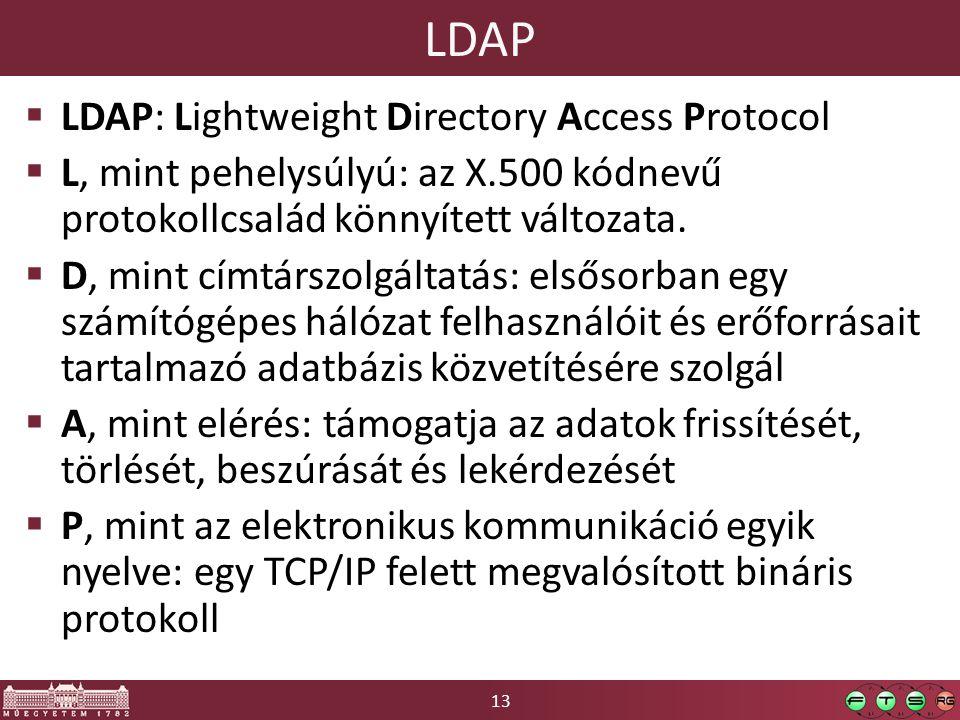 LDAP LDAP: Lightweight Directory Access Protocol