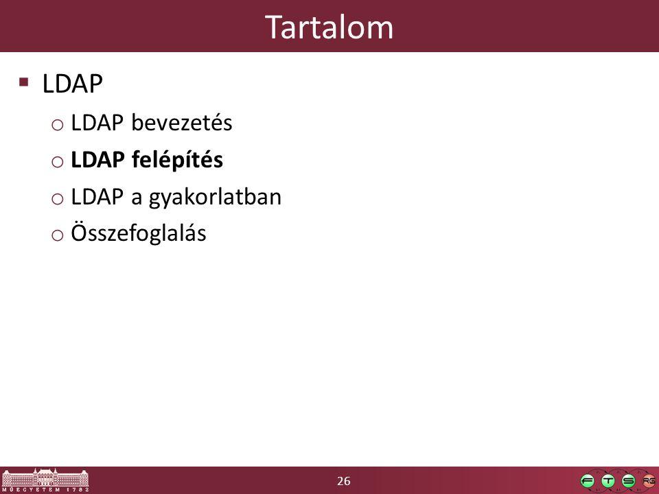 Tartalom LDAP LDAP bevezetés LDAP felépítés LDAP a gyakorlatban