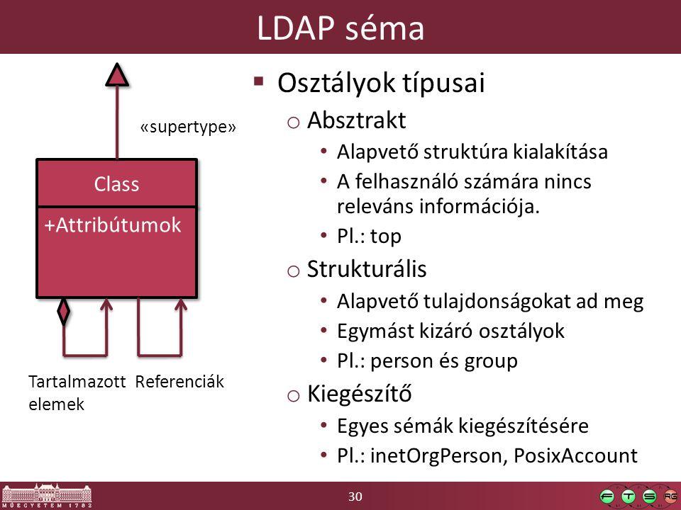 LDAP séma Osztályok típusai Absztrakt Strukturális Kiegészítő