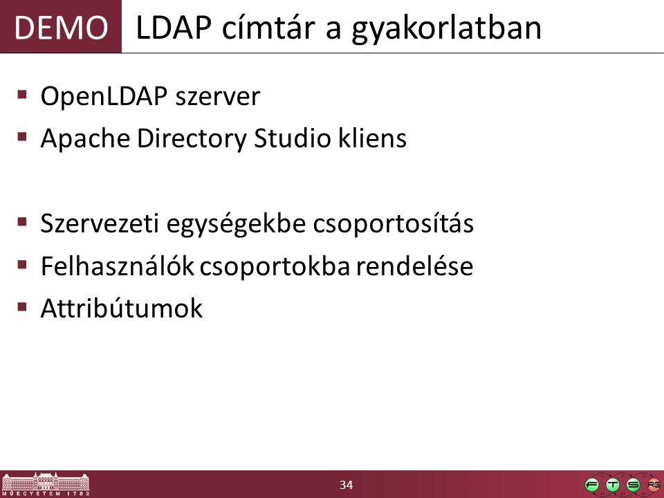 LDAP címtár a gyakorlatban