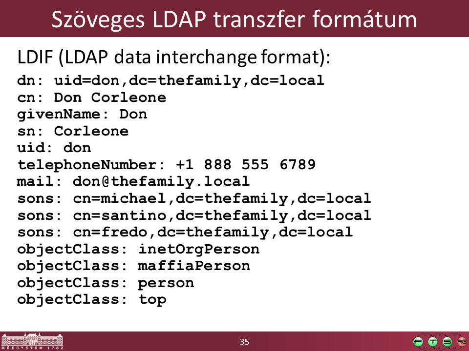 Szöveges LDAP transzfer formátum