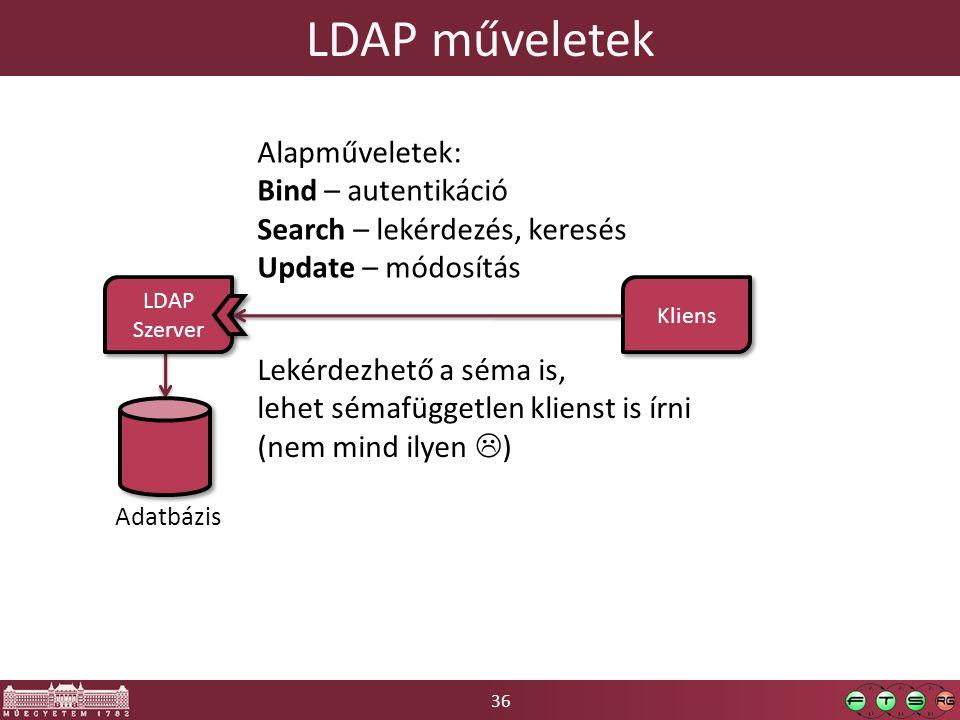 LDAP műveletek Alapműveletek: Bind – autentikáció