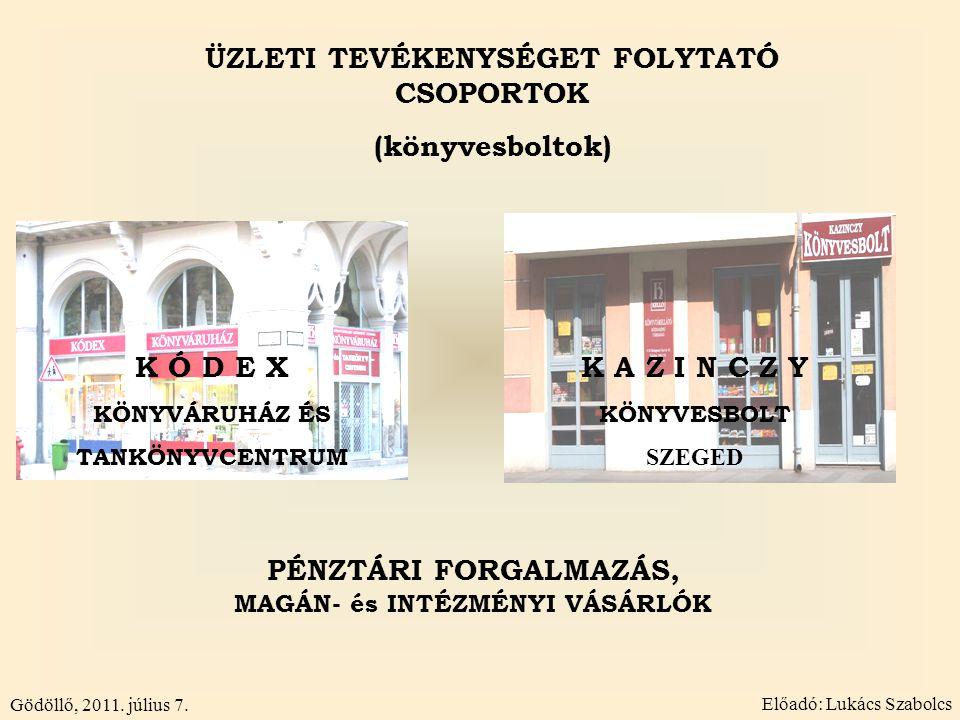 ÜZLETI TEVÉKENYSÉGET FOLYTATÓ CSOPORTOK (könyvesboltok)