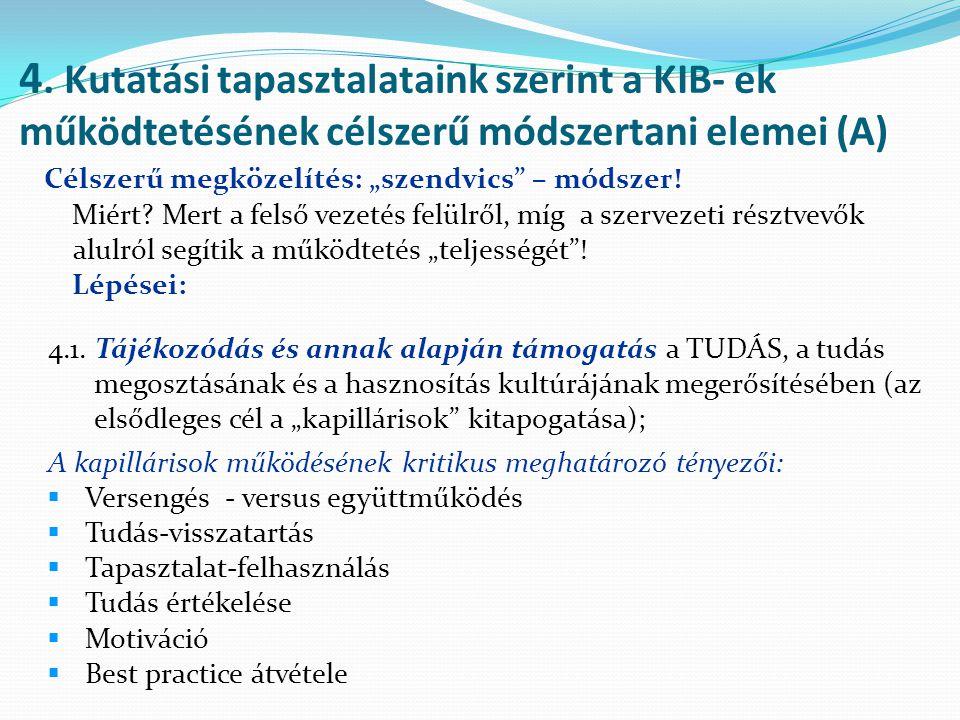 4. Kutatási tapasztalataink szerint a KIB- ek működtetésének célszerű módszertani elemei (A)