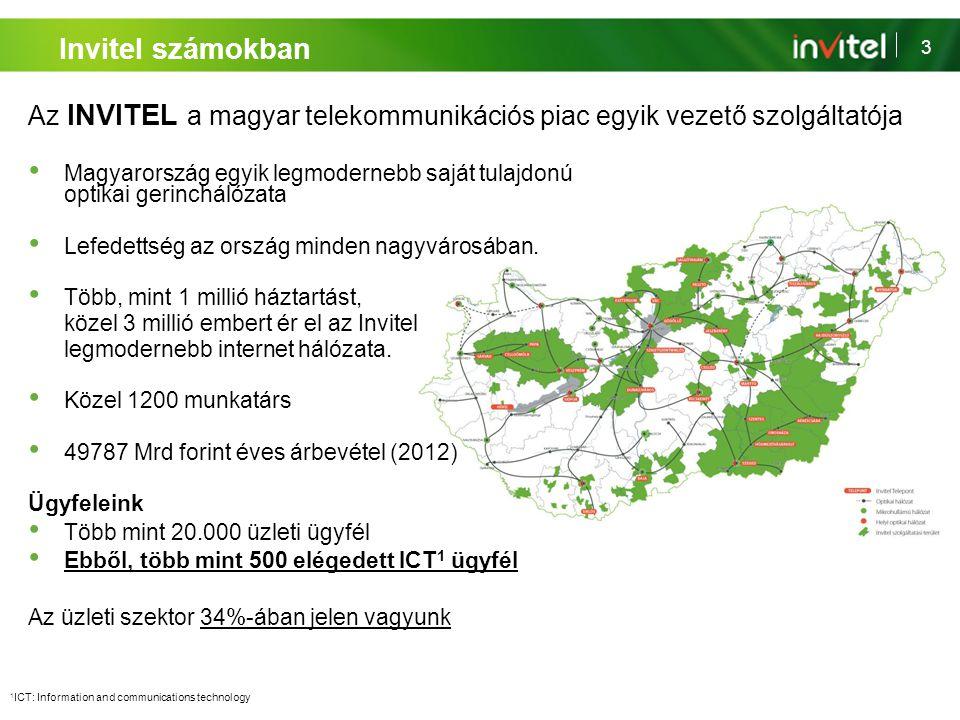 Invitel számokban 3. 3. 3. Az INVITEL a magyar telekommunikációs piac egyik vezető szolgáltatója.
