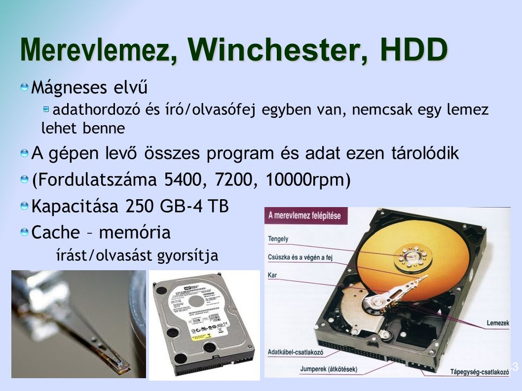 Merevlemez, Winchester, HDD