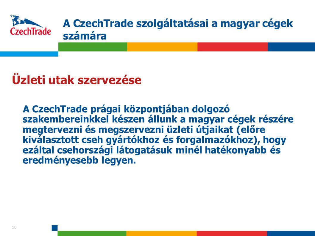 A CzechTrade szolgáltatásai a magyar cégek számára