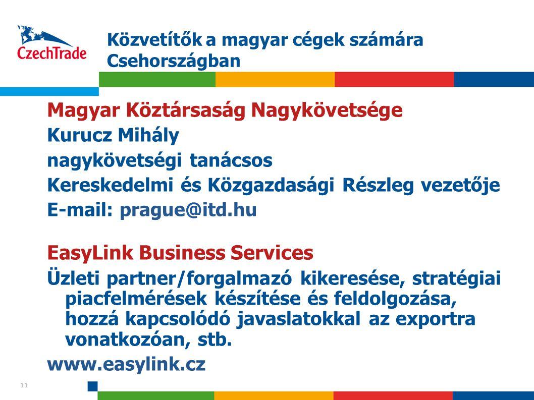 Közvetítők a magyar cégek számára Csehországban