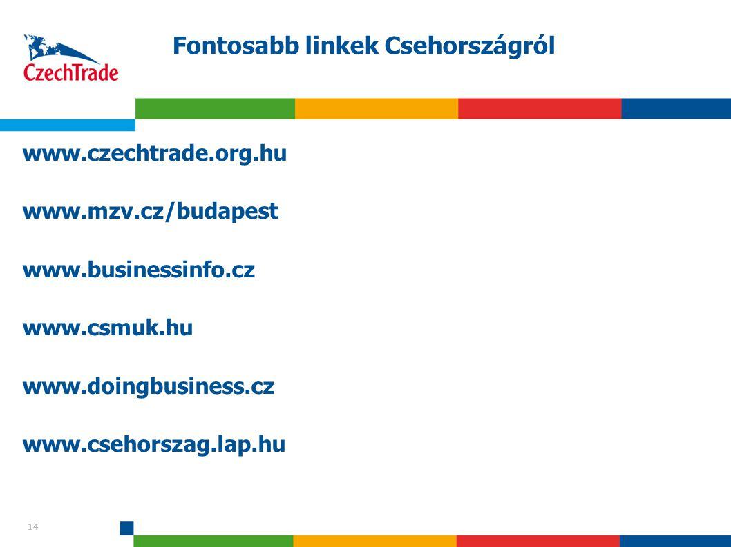Fontosabb linkek Csehországról