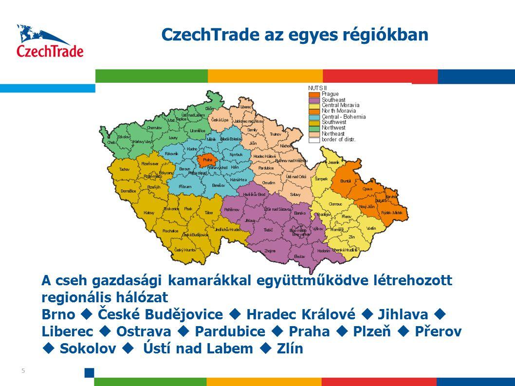 CzechTrade az egyes régiókban