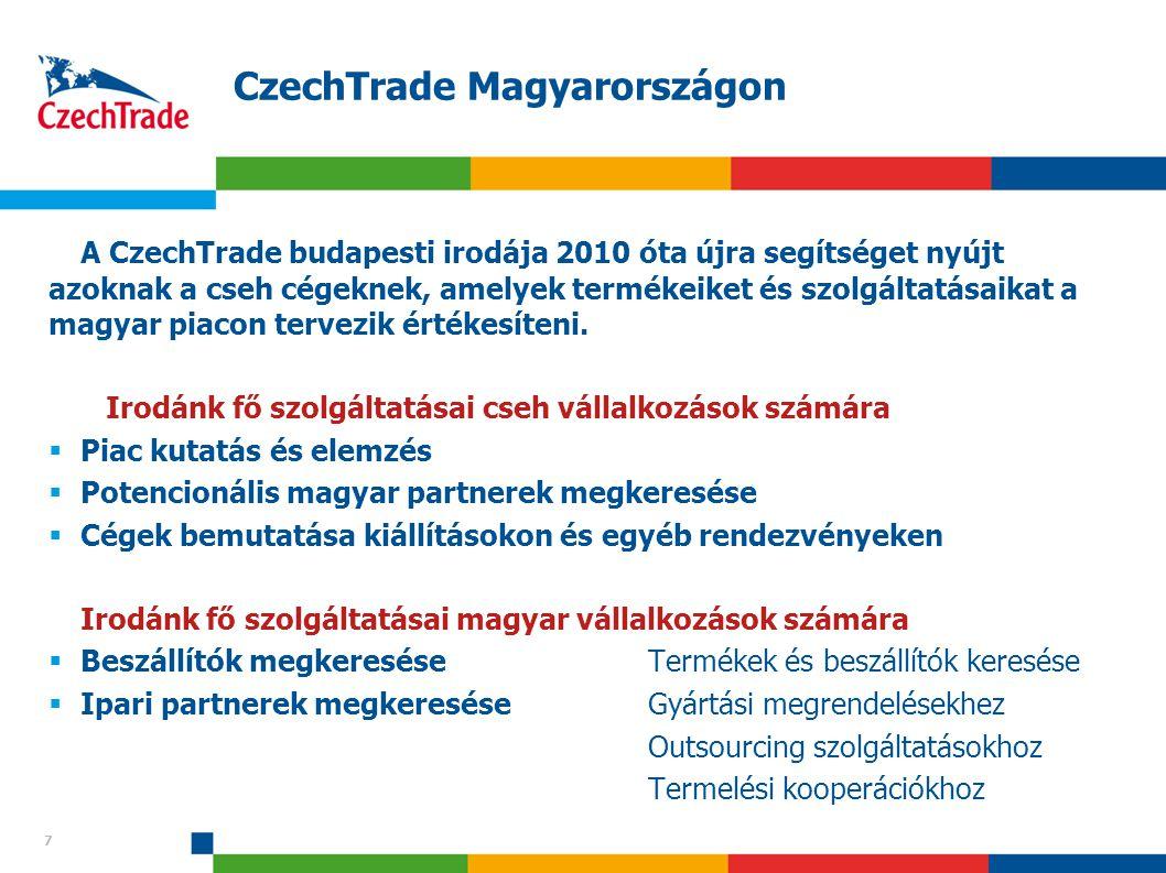 CzechTrade Magyarországon