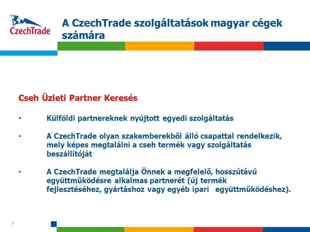 A CzechTrade szolgáltatások magyar cégek számára
