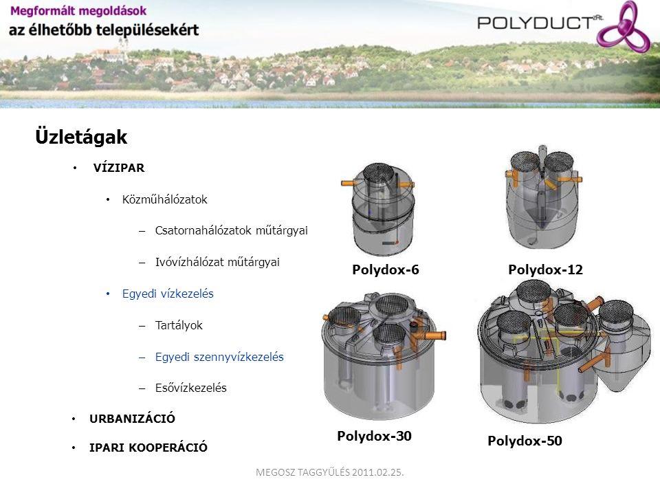 Üzletágak Polydox-6 Polydox-12 Polydox-30 Polydox-50 VÍZIPAR