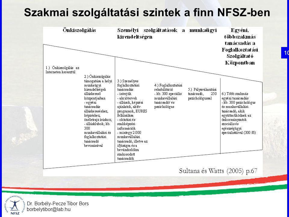 Szakmai szolgáltatási szintek a finn NFSZ-ben