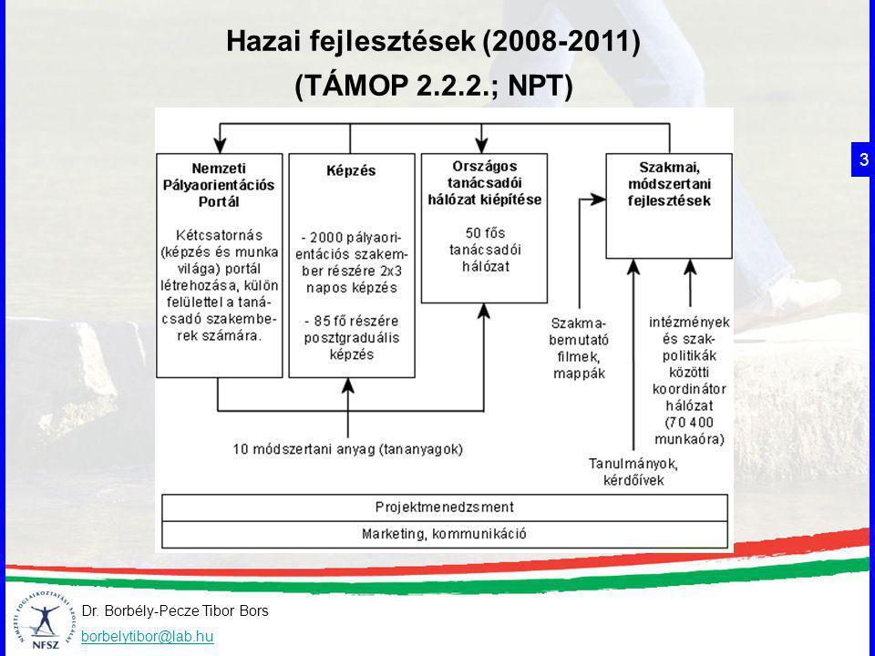 Hazai fejlesztések (2008-2011)
