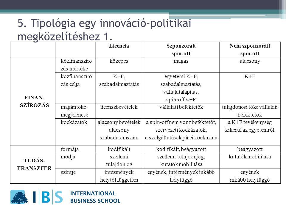 5. Tipológia egy innováció-politikai megközelítéshez 1.