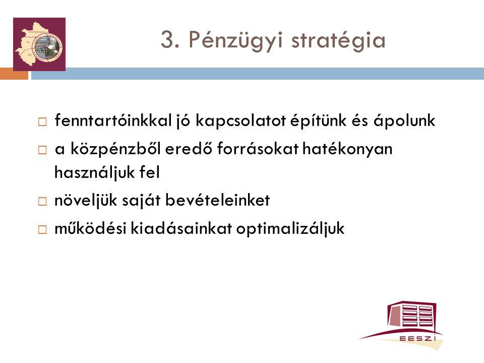 3. Pénzügyi stratégia fenntartóinkkal jó kapcsolatot építünk és ápolunk. a közpénzből eredő forrásokat hatékonyan használjuk fel.