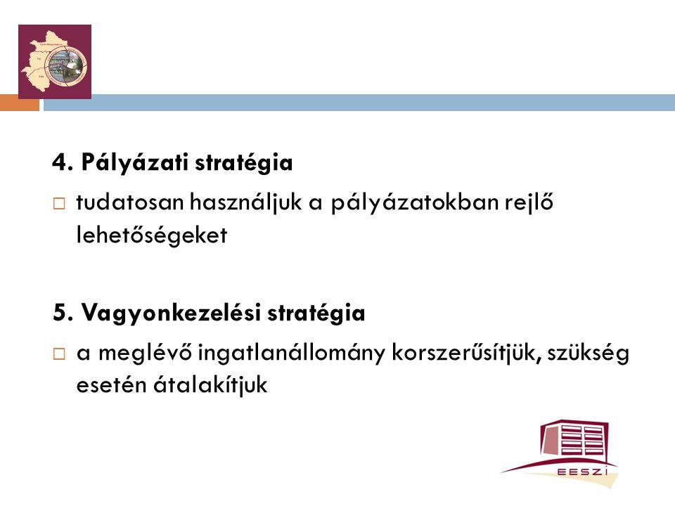 4. Pályázati stratégia tudatosan használjuk a pályázatokban rejlő lehetőségeket. 5. Vagyonkezelési stratégia.