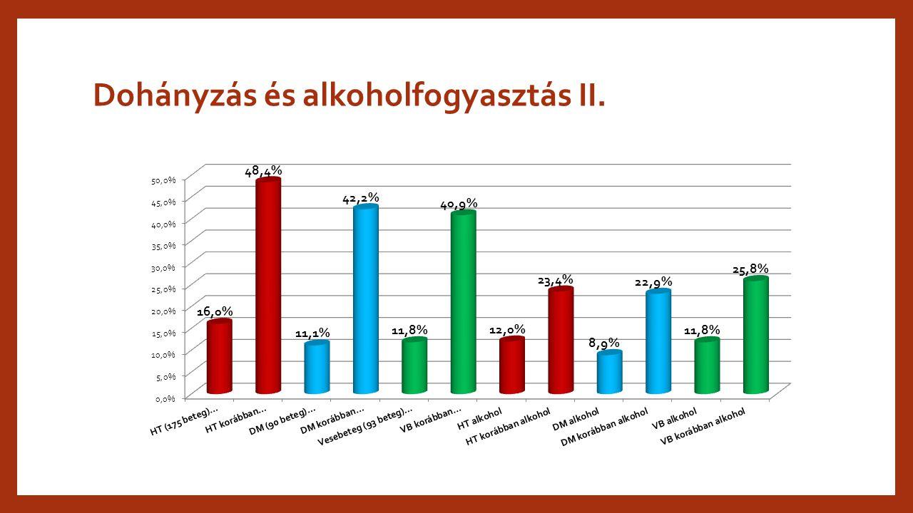 Dohányzás és alkoholfogyasztás II.