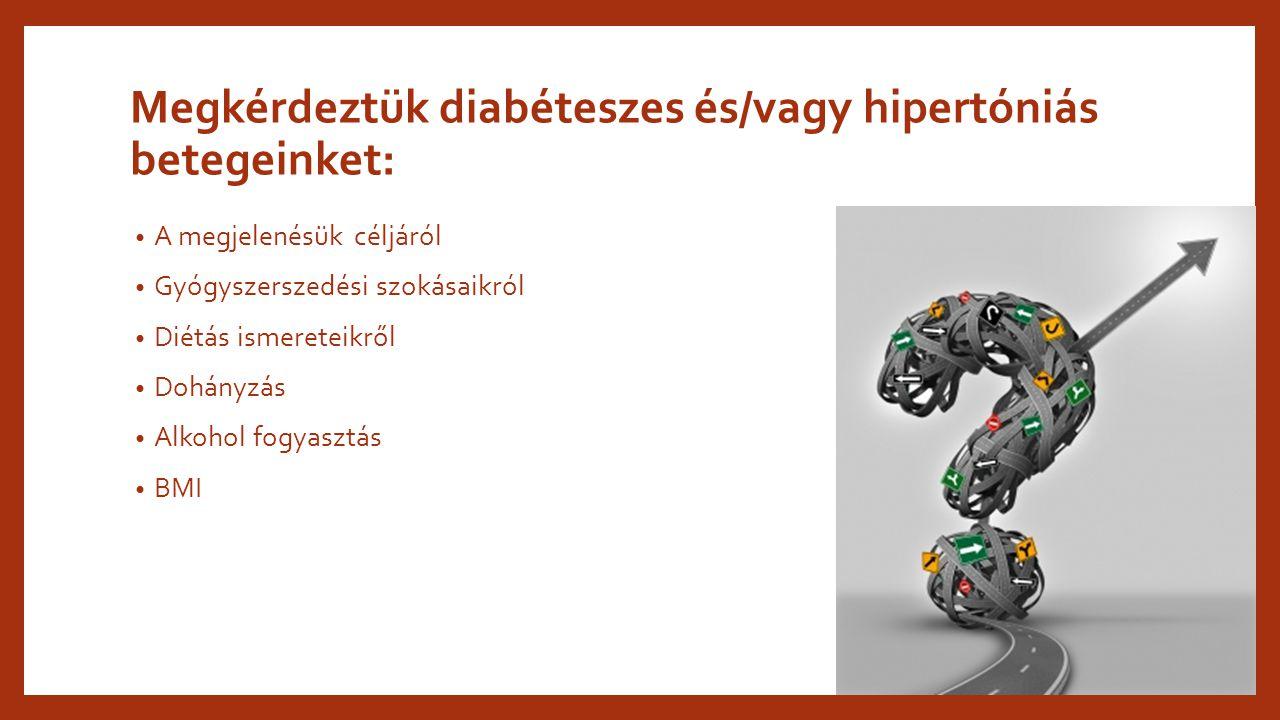 Megkérdeztük diabéteszes és/vagy hipertóniás betegeinket: