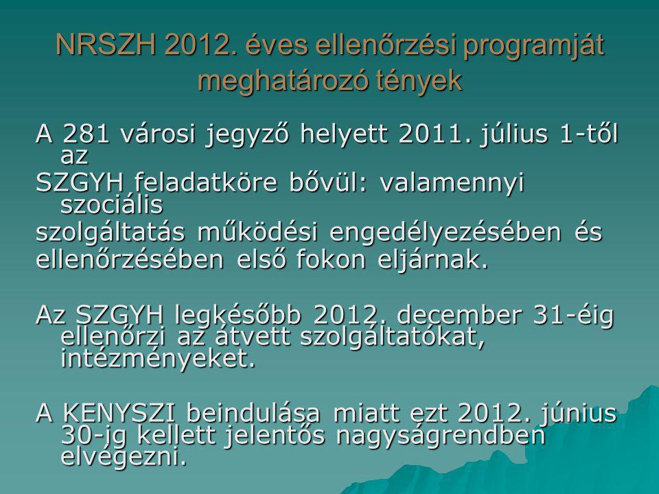 NRSZH 2012. éves ellenőrzési programját meghatározó tények