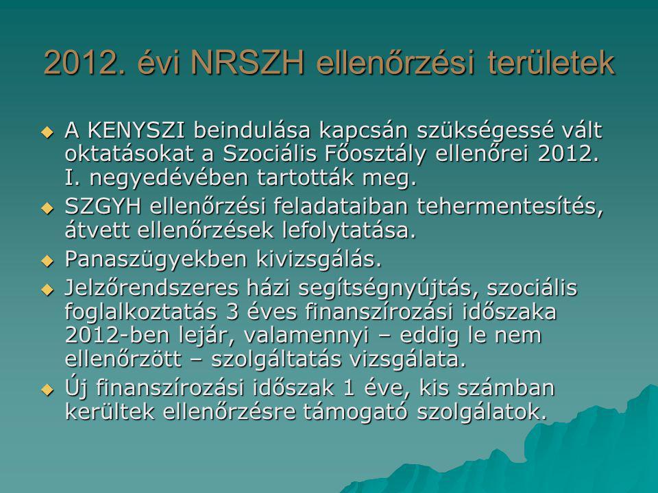 2012. évi NRSZH ellenőrzési területek