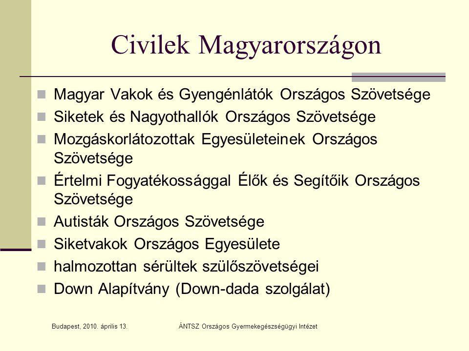 Civilek Magyarországon