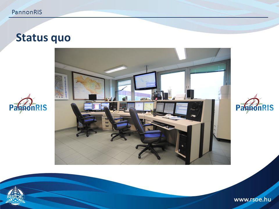 PannonRIS Status quo www.rsoe.hu